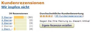 Amazon 28.1.2015